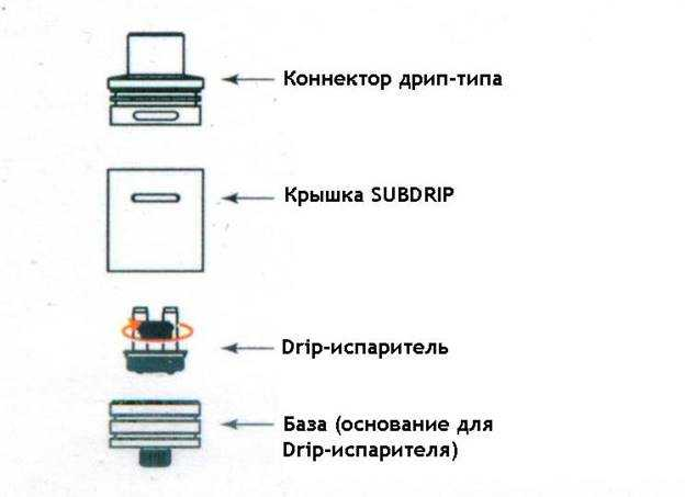 Инструкция для мода Kanger Dripbox 60W Starter Kit