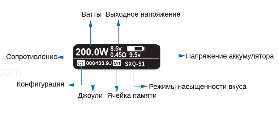 Инструкция для бокс-мода SX mini Q Class.Технические характеристики