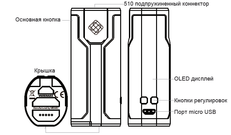 Инструкция для бокс-мода Wismec Sinuous P80