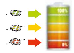 Инструкция для электронной сигареты Innokin itaste 134 mini.Индикатор заряда аккумулятора