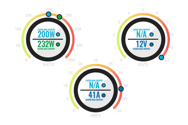 Обзор бокс-мода Geekvape Nova. Результаты испытаний.Производительность вариватта