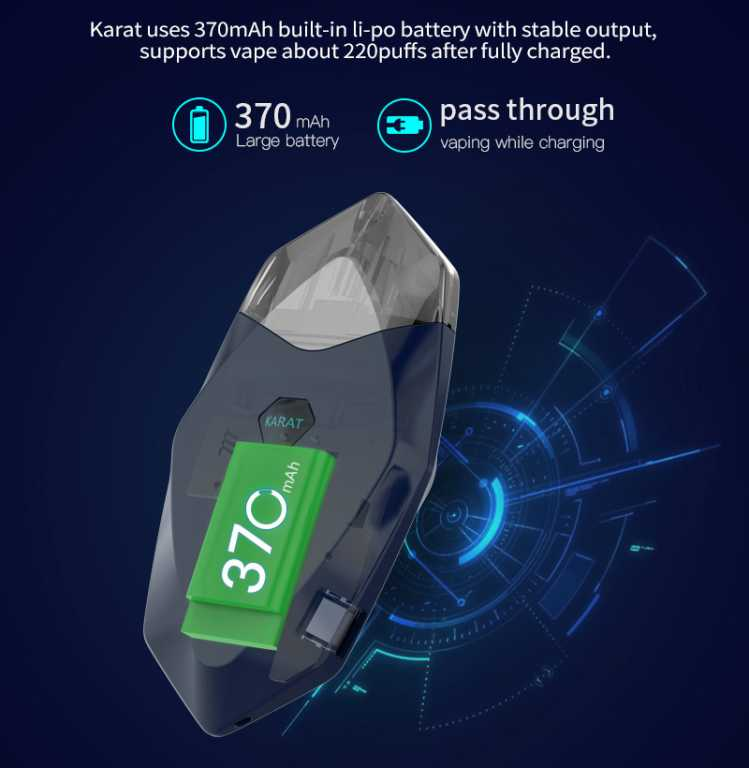 Overview of the Smoant Karat pod-system. Battery